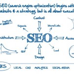 SEO: Page Rank, Page Authority y Domain Authority