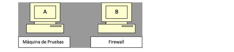 ejemplo firewall iptables