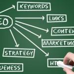Guía de Marketing de contenidos para principiantes Cap. 1