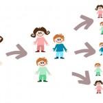 8 Consejos para viralizar contenido en Redes sociales